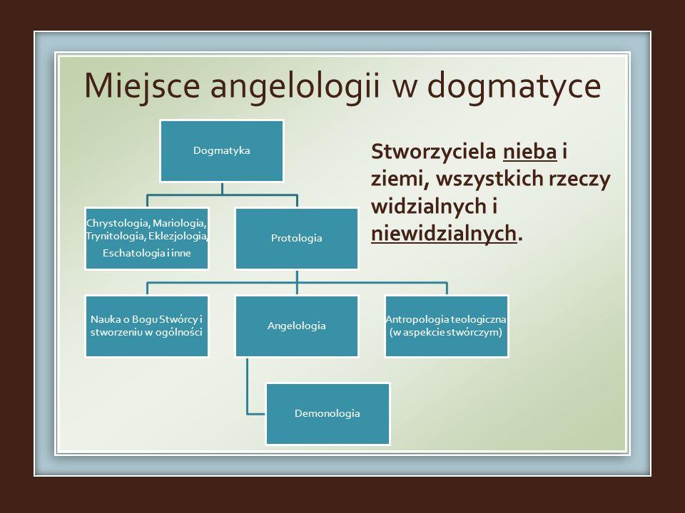 Miejsce angelologii w dogmatyce