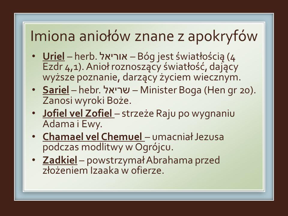 Imiona aniołów znane z apokryfów