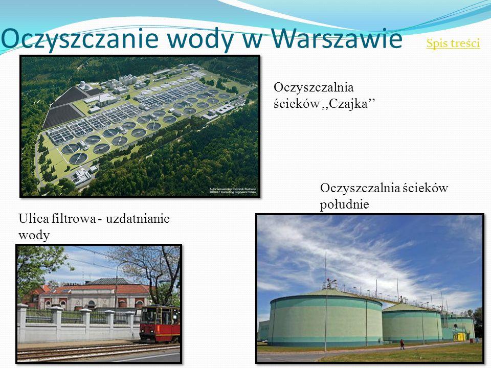 Oczyszczanie wody w Warszawie