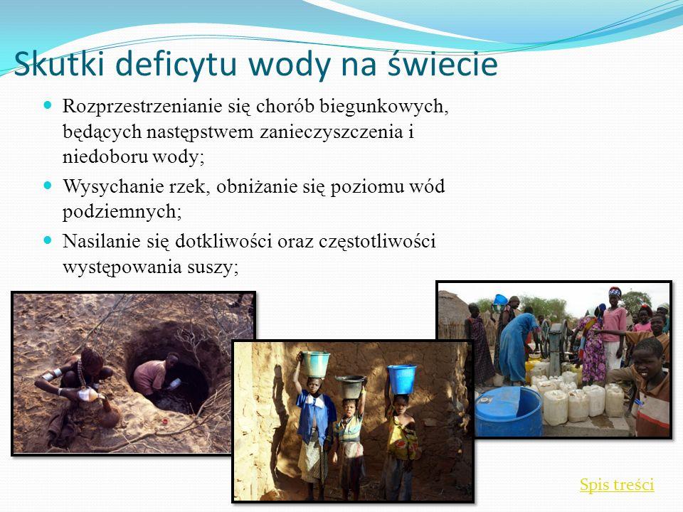 Skutki deficytu wody na świecie