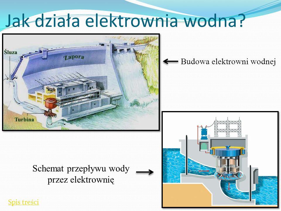 Jak działa elektrownia wodna