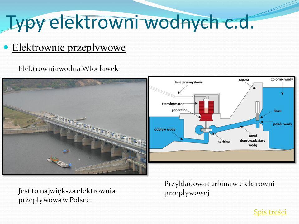 Typy elektrowni wodnych c.d.