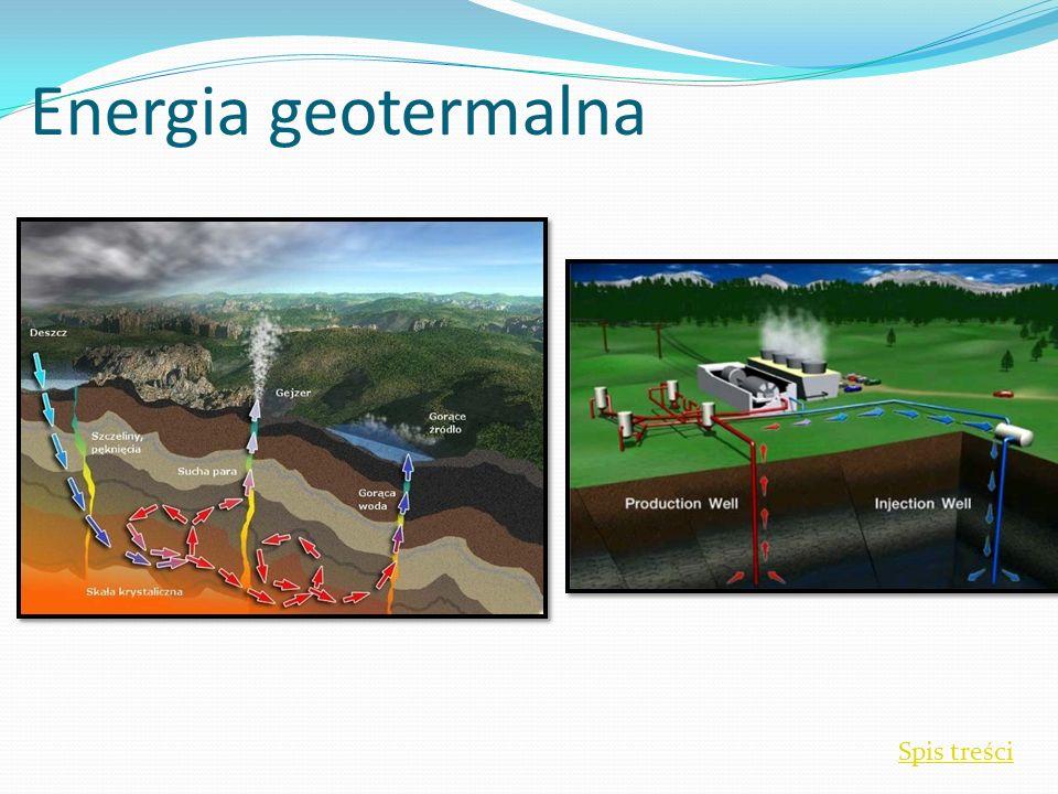 Energia geotermalna Spis treści