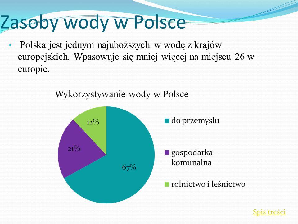 Zasoby wody w Polsce Polska jest jednym najuboższych w wodę z krajów europejskich. Wpasowuje się mniej więcej na miejscu 26 w europie.