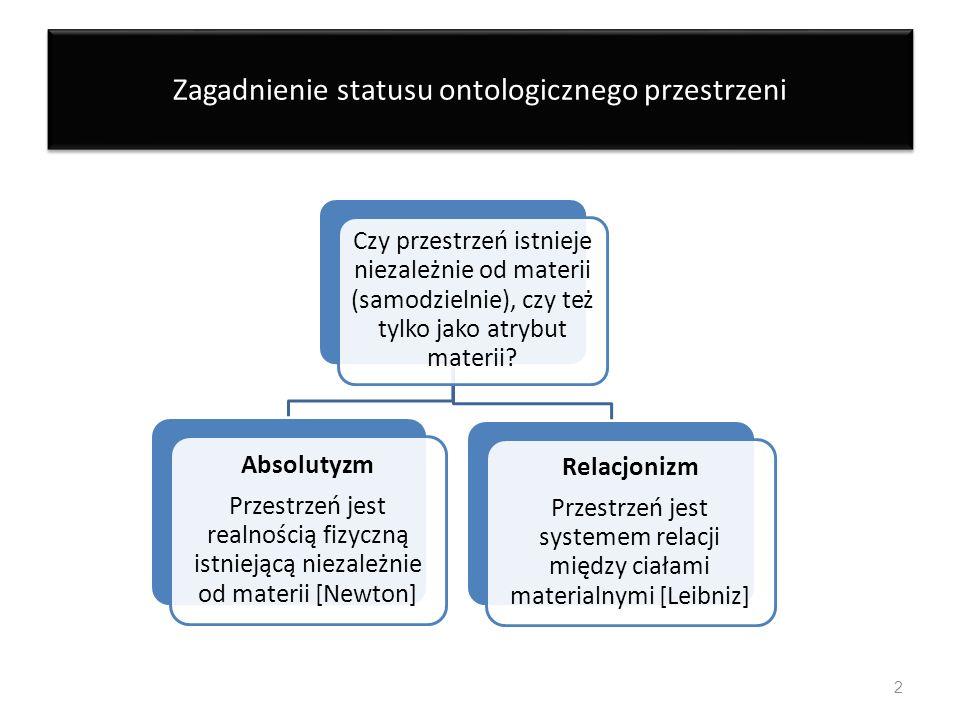 Zagadnienie statusu ontologicznego przestrzeni