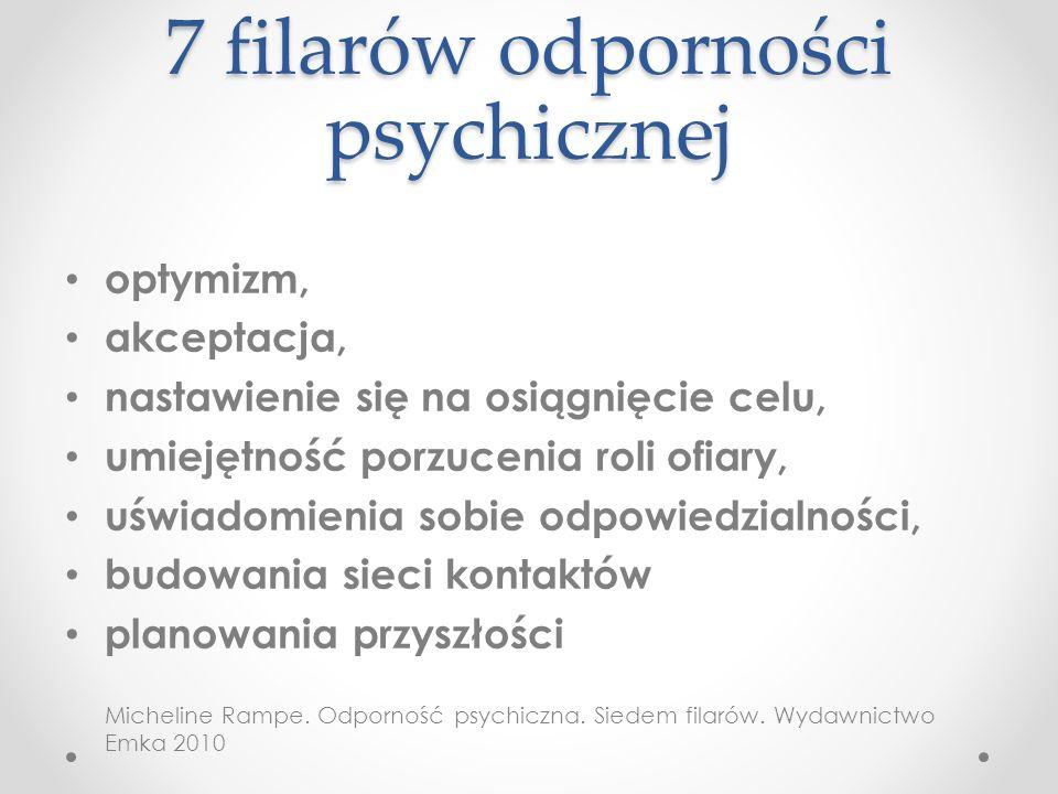 7 filarów odporności psychicznej