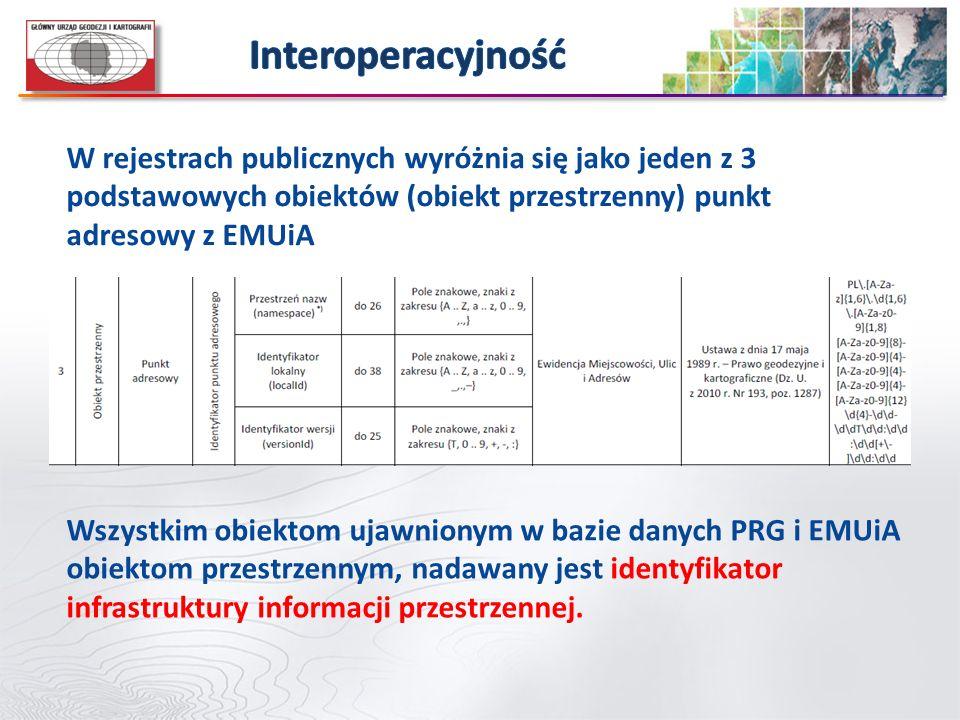 Interoperacyjność W rejestrach publicznych wyróżnia się jako jeden z 3 podstawowych obiektów (obiekt przestrzenny) punkt adresowy z EMUiA.
