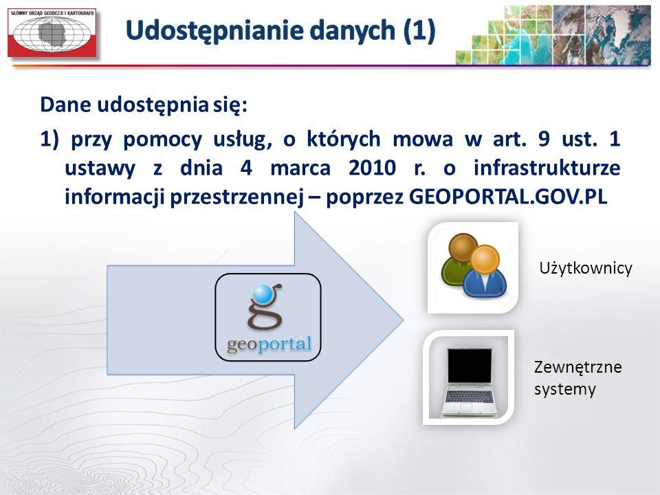 Udostępnianie danych (1)