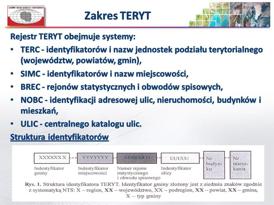 Zakres TERYT Rejestr TERYT obejmuje systemy: