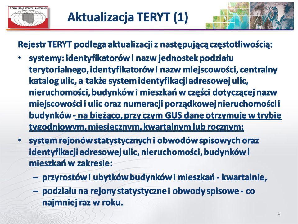 Aktualizacja TERYT (1) Rejestr TERYT podlega aktualizacji z następującą częstotliwością: