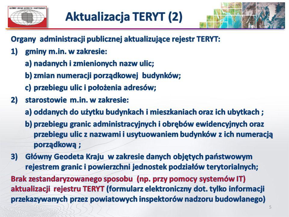 Aktualizacja TERYT (2) Organy administracji publicznej aktualizujące rejestr TERYT: gminy m.in. w zakresie: