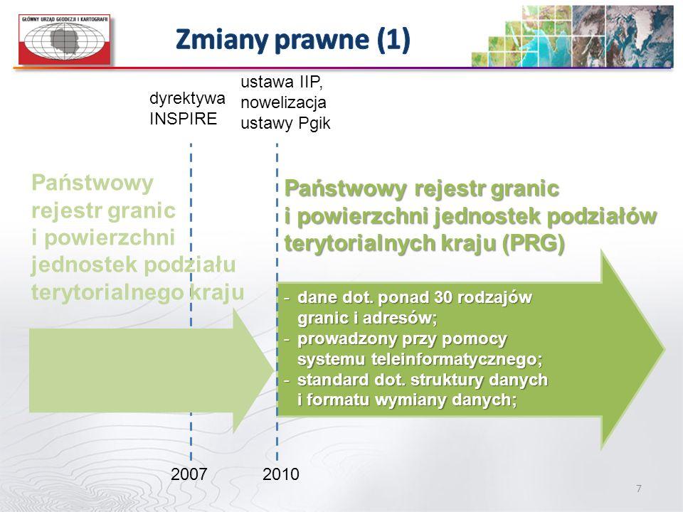 Zmiany prawne (1) ustawa IIP, nowelizacja ustawy Pgik. dyrektywa INSPIRE.