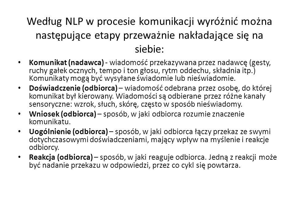 Według NLP w procesie komunikacji wyróżnić można następujące etapy przeważnie nakładające się na siebie: