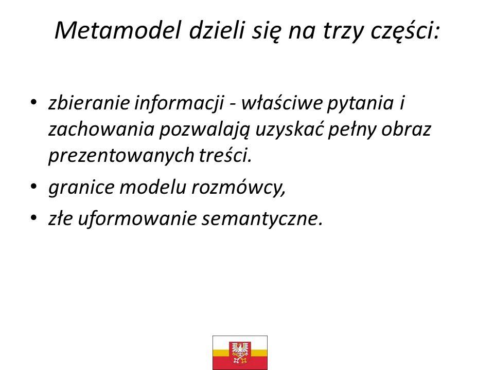 Metamodel dzieli się na trzy części: