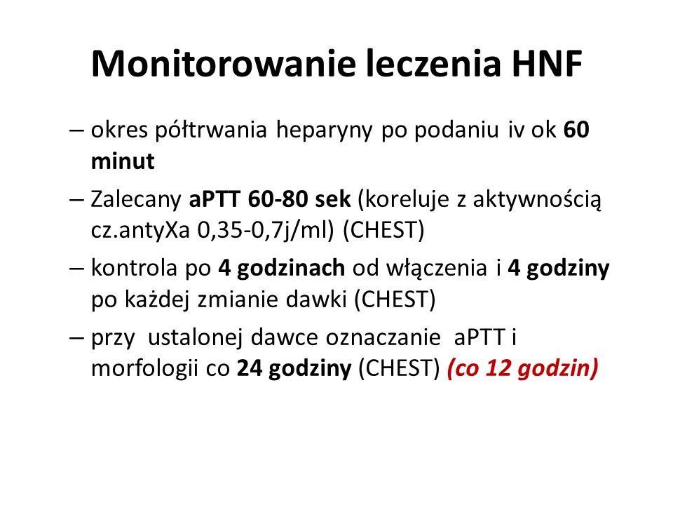 Monitorowanie leczenia HNF