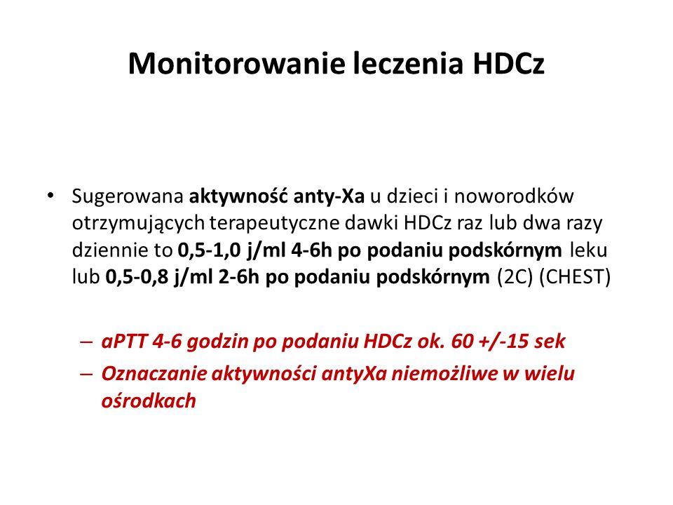 Monitorowanie leczenia HDCz