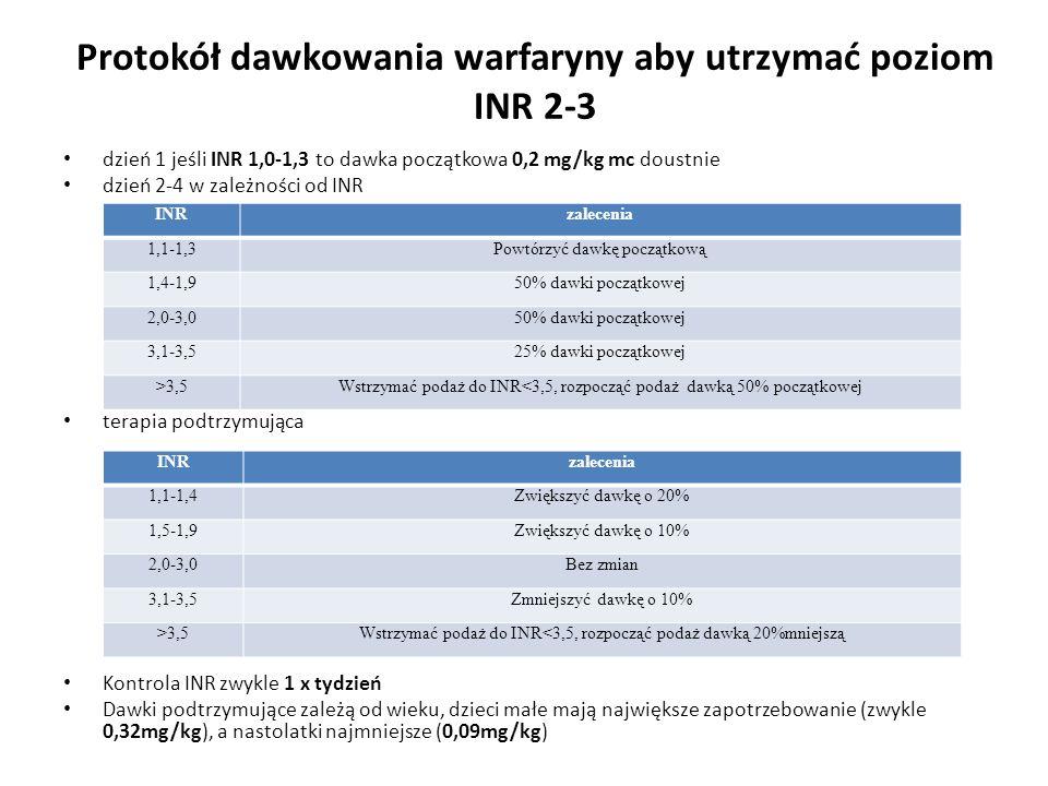 Protokół dawkowania warfaryny aby utrzymać poziom INR 2-3