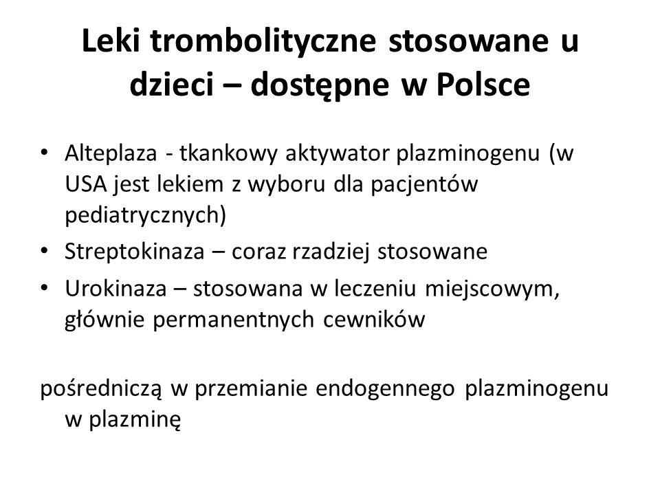 Leki trombolityczne stosowane u dzieci – dostępne w Polsce