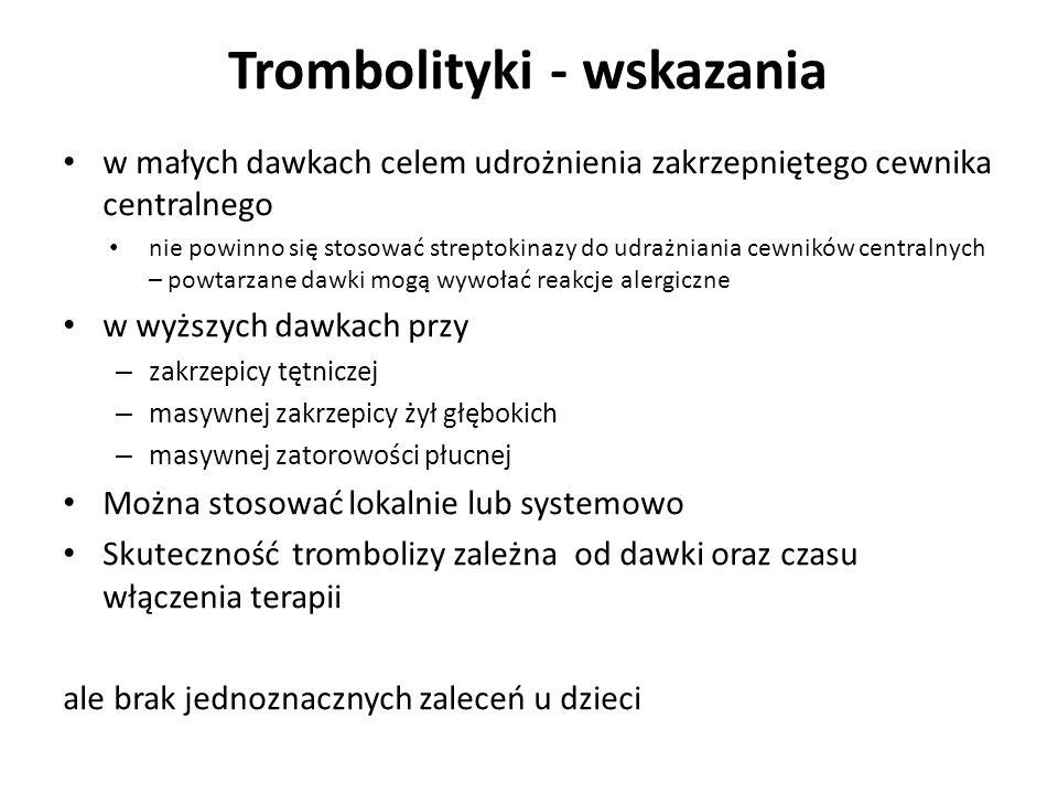 Trombolityki - wskazania