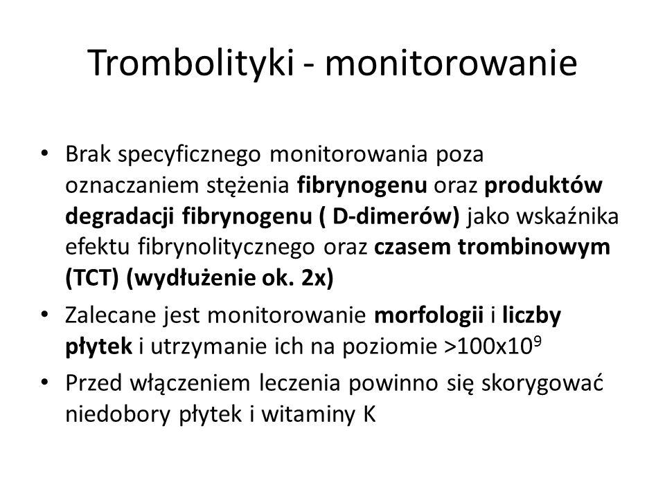 Trombolityki - monitorowanie