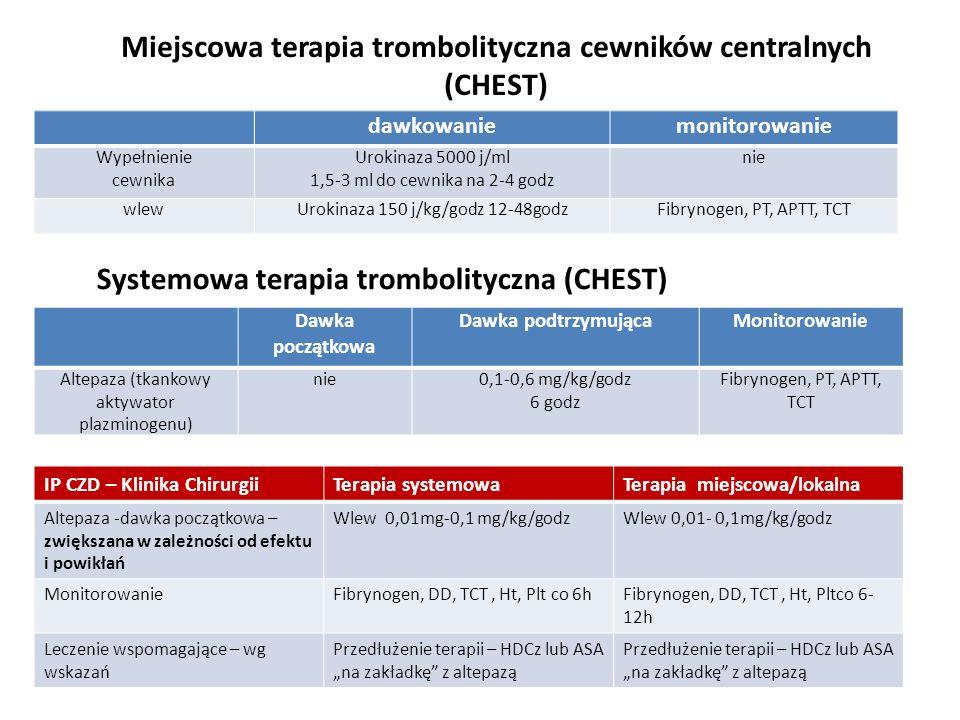 Miejscowa terapia trombolityczna cewników centralnych (CHEST)