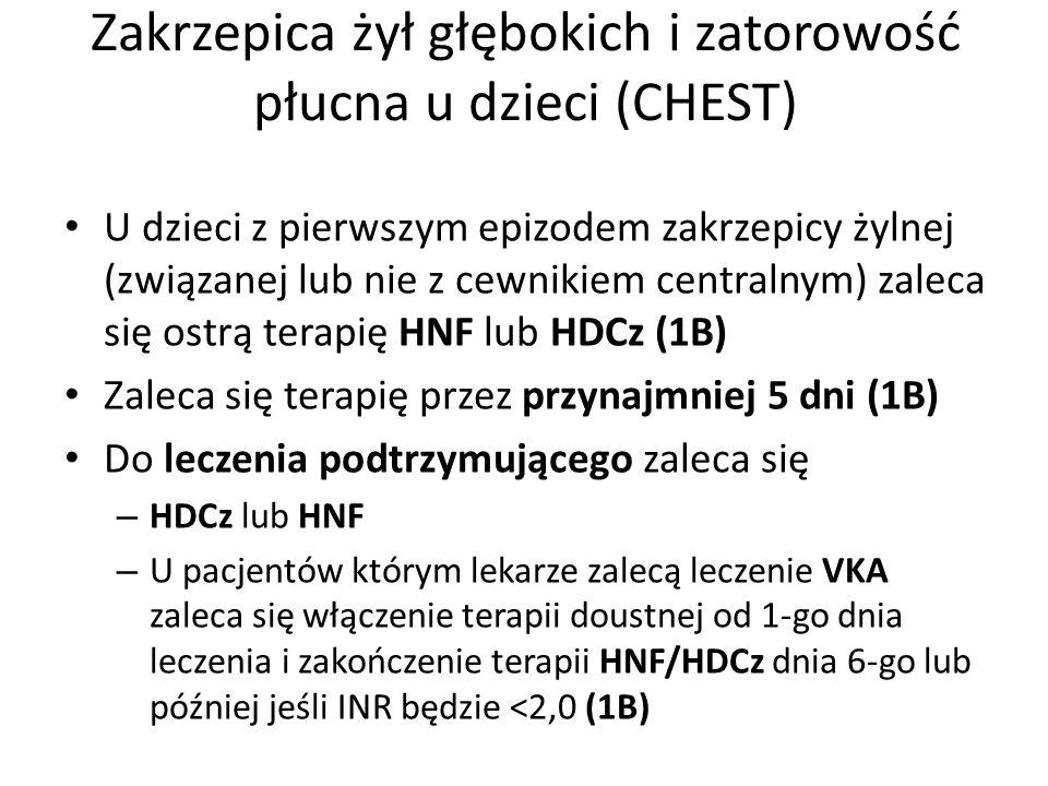 Zakrzepica żył głębokich i zatorowość płucna u dzieci (CHEST)
