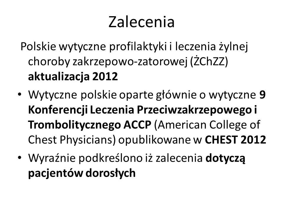 Zalecenia Polskie wytyczne profilaktyki i leczenia żylnej choroby zakrzepowo-zatorowej (ŻChZZ) aktualizacja 2012.
