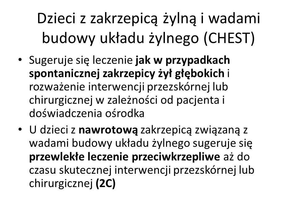 Dzieci z zakrzepicą żylną i wadami budowy układu żylnego (CHEST)
