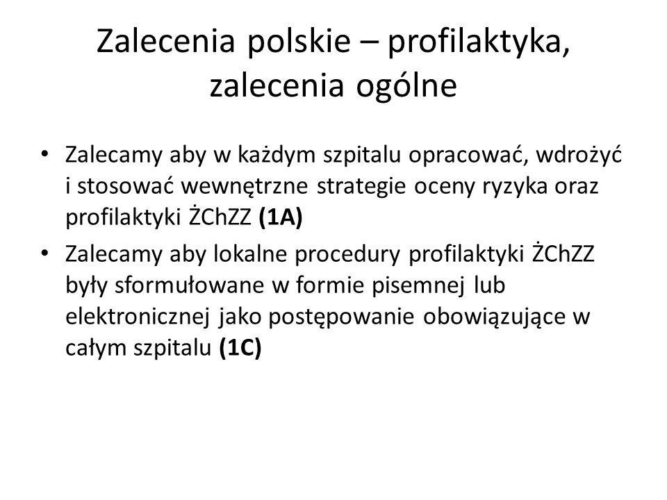 Zalecenia polskie – profilaktyka, zalecenia ogólne