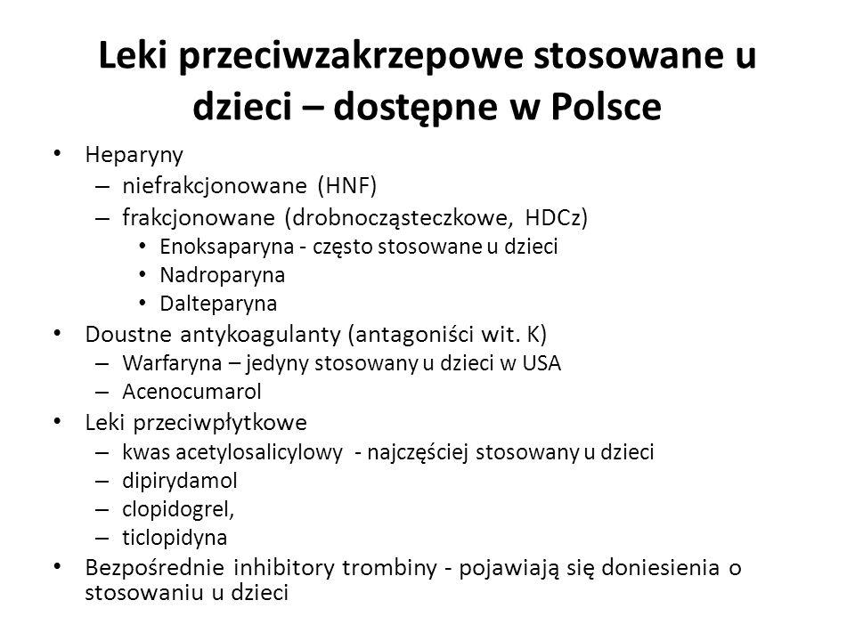 Leki przeciwzakrzepowe stosowane u dzieci – dostępne w Polsce