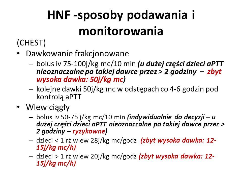 HNF -sposoby podawania i monitorowania