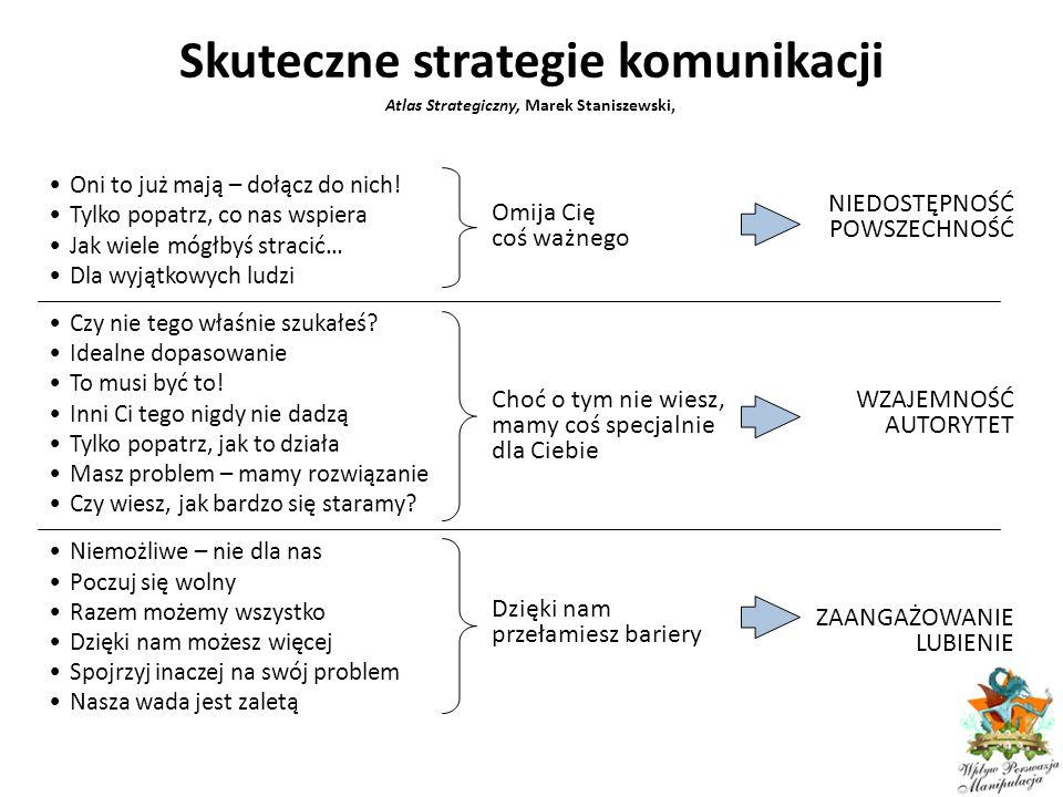 Skuteczne strategie komunikacji