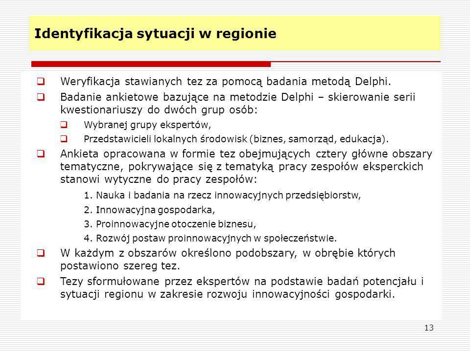 Identyfikacja sytuacji w regionie