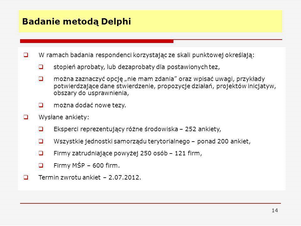 Badanie metodą Delphi W ramach badania respondenci korzystając ze skali punktowej określają: stopień aprobaty, lub dezaprobaty dla postawionych tez,