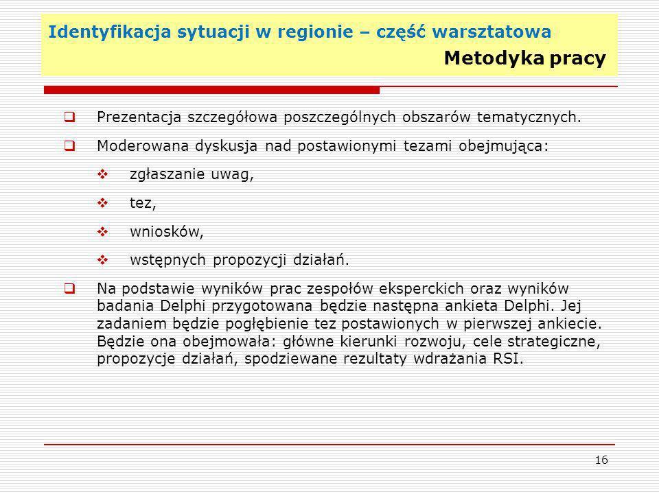 Identyfikacja sytuacji w regionie – część warsztatowa Metodyka pracy