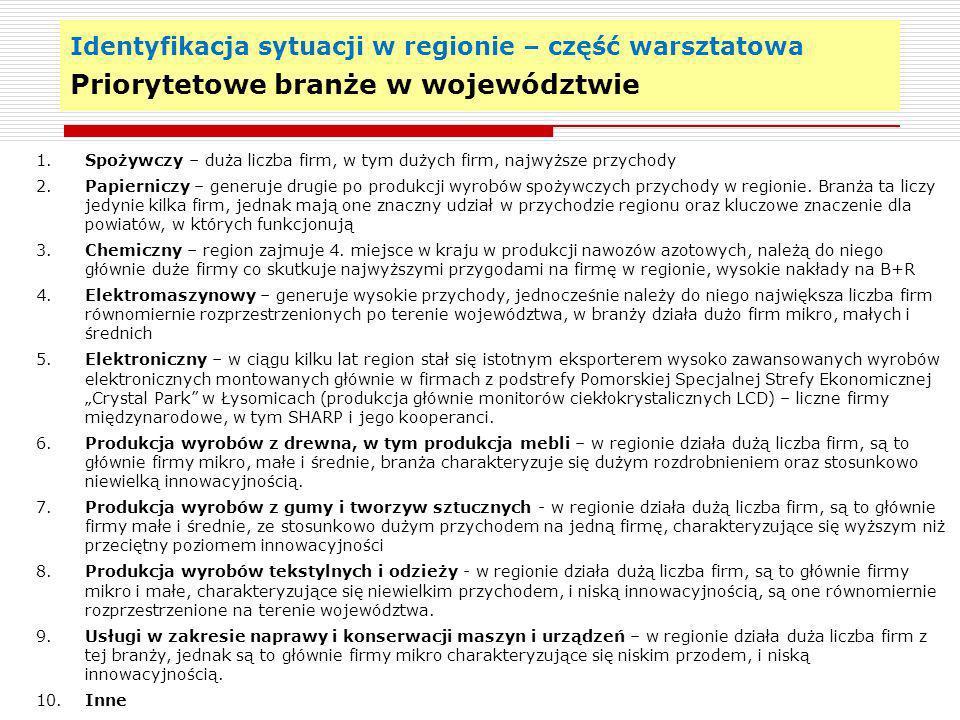 Identyfikacja sytuacji w regionie – część warsztatowa Priorytetowe branże w województwie