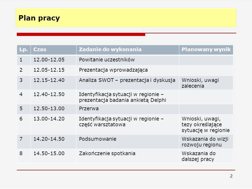 Plan pracy Lp. Czas Zadanie do wykonania Planowany wynik 1 12.00-12.05