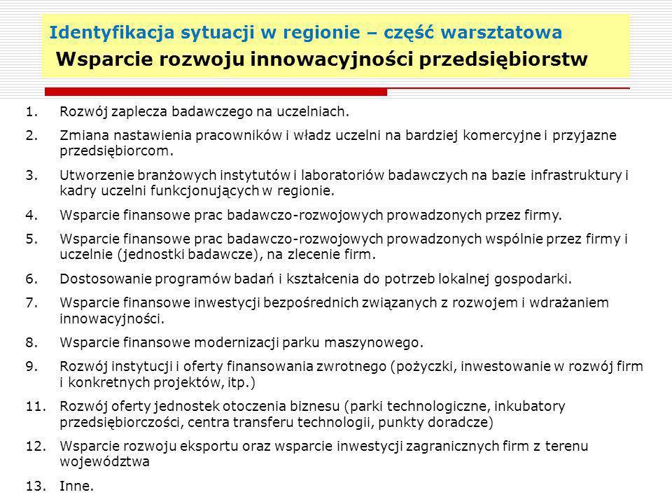Identyfikacja sytuacji w regionie – część warsztatowa Wsparcie rozwoju innowacyjności przedsiębiorstw