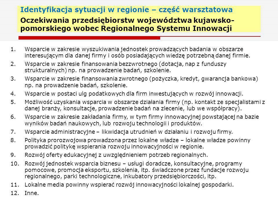Identyfikacja sytuacji w regionie – część warsztatowa Oczekiwania przedsiębiorstw województwa kujawsko-pomorskiego wobec Regionalnego Systemu Innowacji