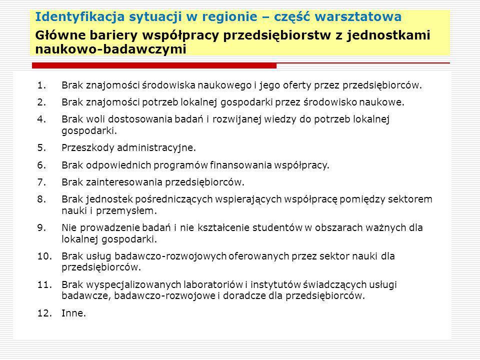 Identyfikacja sytuacji w regionie – część warsztatowa Główne bariery współpracy przedsiębiorstw z jednostkami naukowo-badawczymi