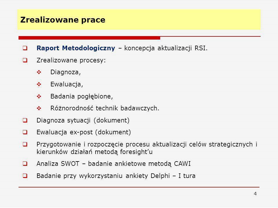 Zrealizowane prace Raport Metodologiczny – koncepcja aktualizacji RSI.