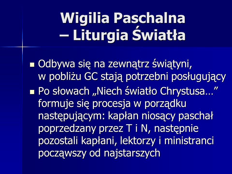 Wigilia Paschalna – Liturgia Światła