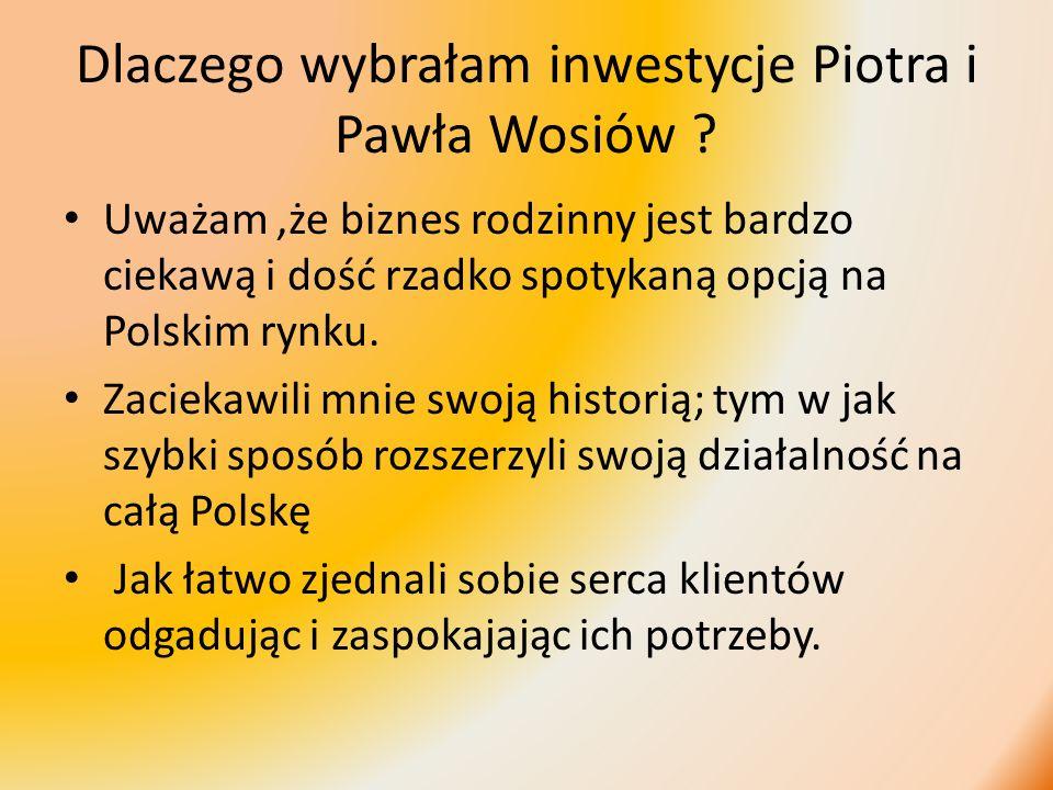 Dlaczego wybrałam inwestycje Piotra i Pawła Wosiów