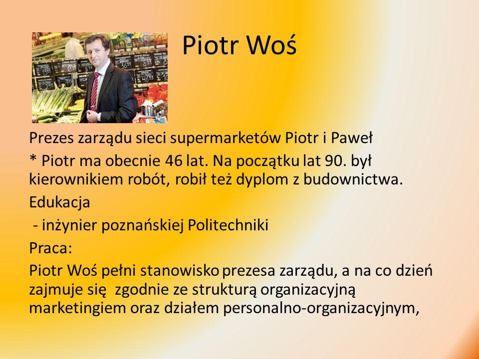 Piotr Woś
