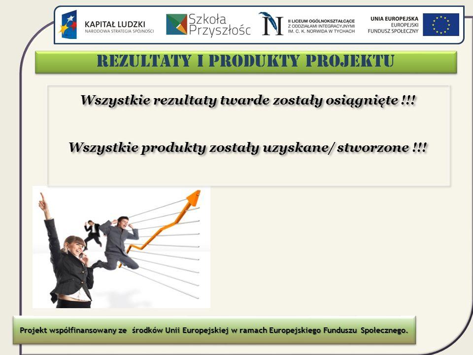 Rezultaty i produkty projektu