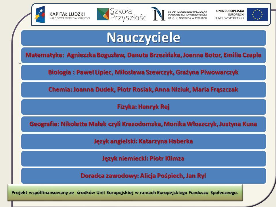 Nauczyciele Matematyka: Agnieszka Bogusław, Danuta Brzezińska, Joanna Botor, Emilia Czapla.