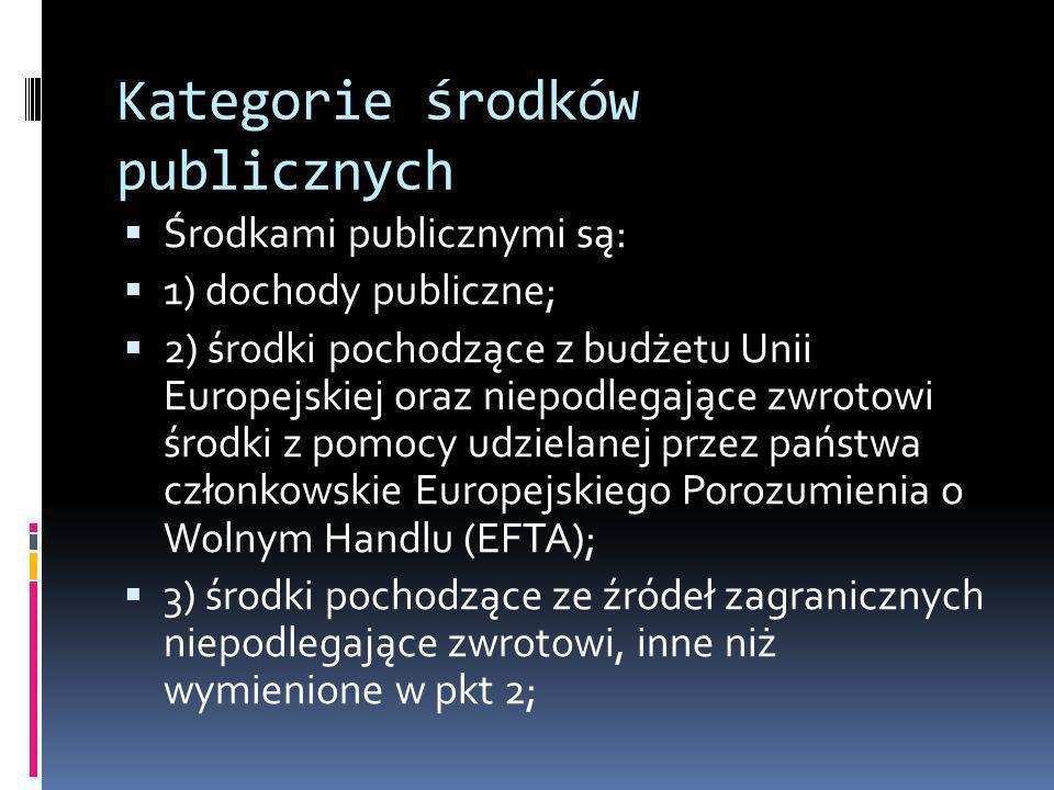 Kategorie środków publicznych