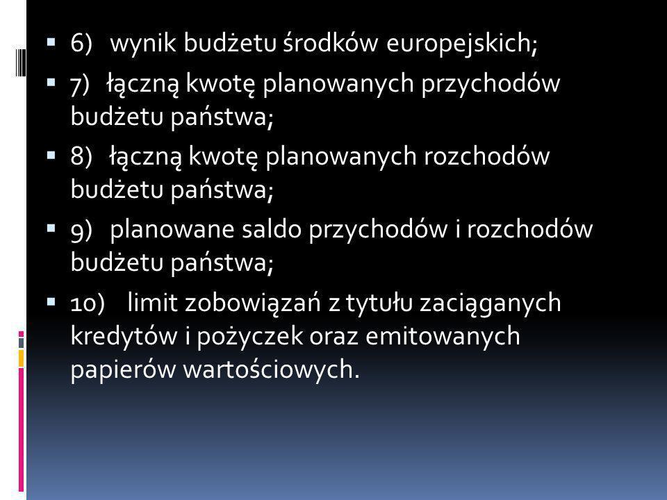 6) wynik budżetu środków europejskich;