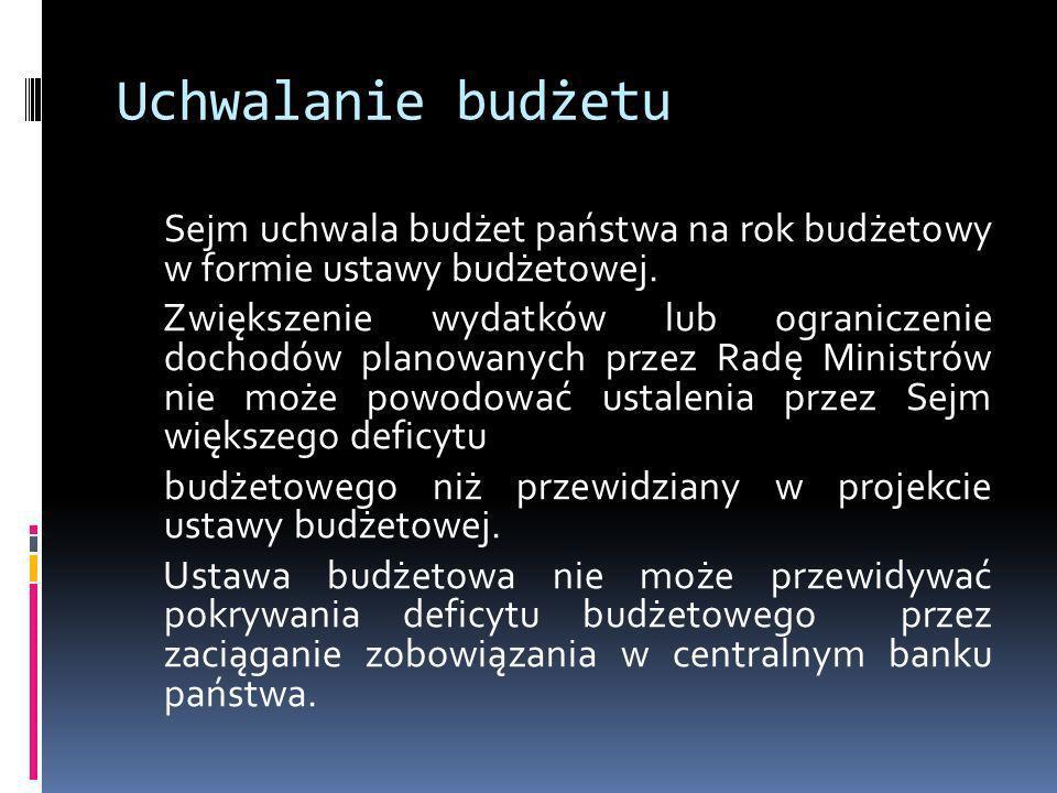 Uchwalanie budżetu
