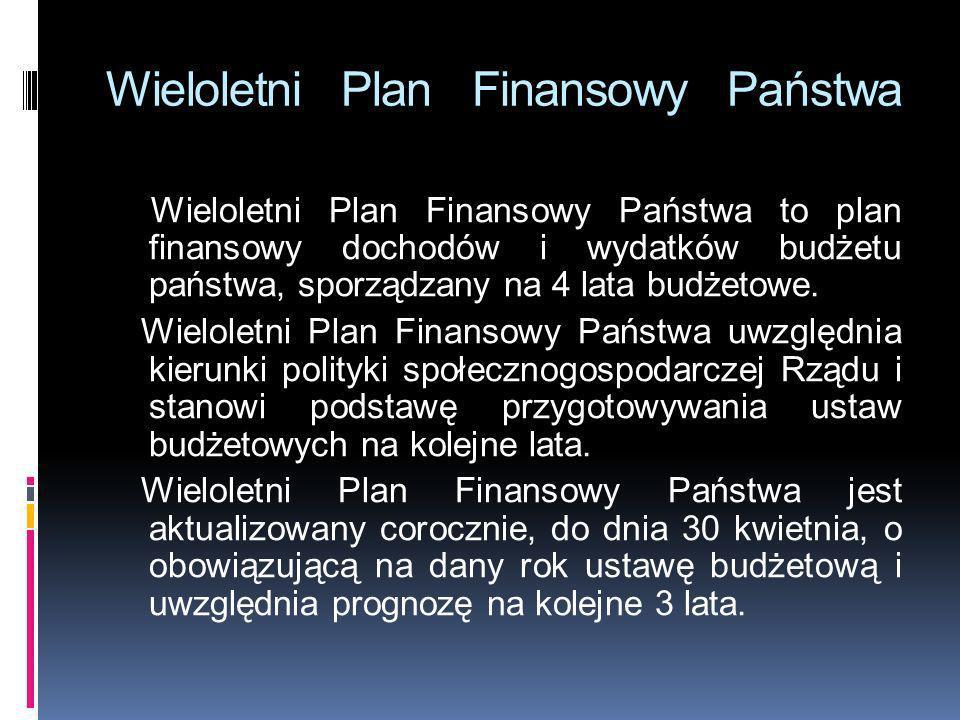 Wieloletni Plan Finansowy Państwa